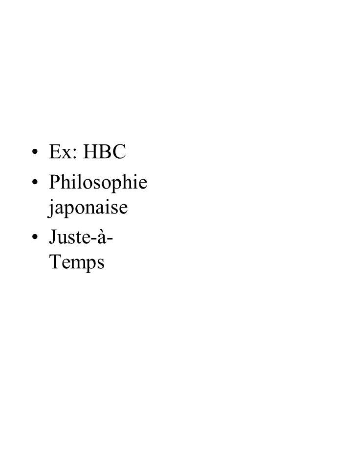 Ex: HBC Philosophie japonaise Juste-à- Temps