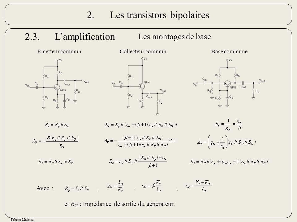 Fabrice Mathieu Emetteur communCollecteur communBase commune Les montages de base u u Avec :,,, et R G : Impédance de sortie du générateur. 2.3.Lampli