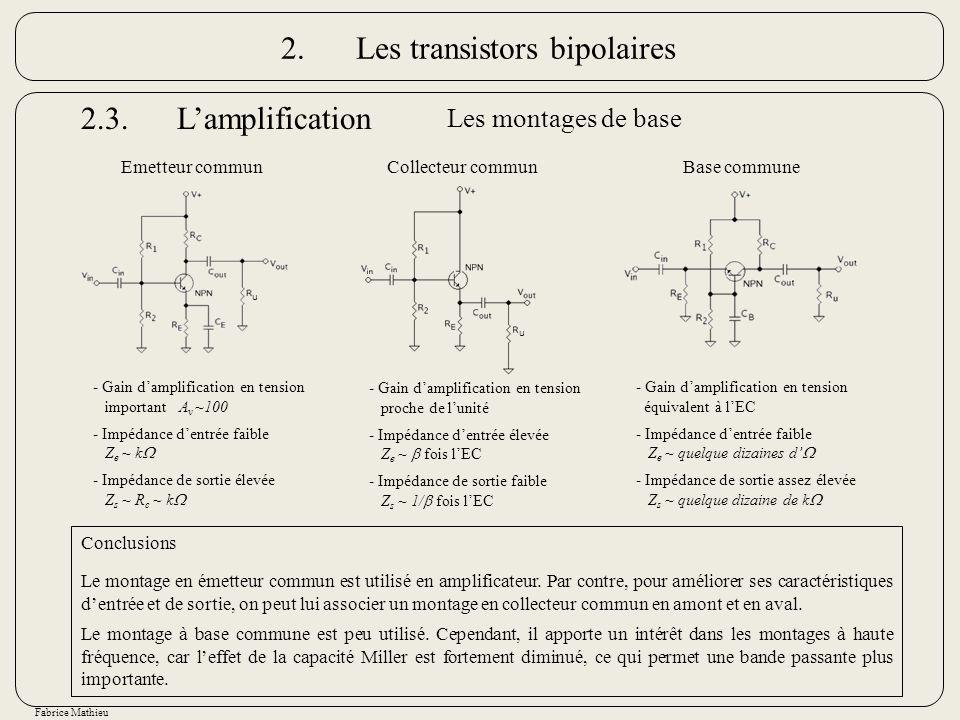 Fabrice Mathieu Emetteur communCollecteur communBase commune u u - Gain damplification en tension important A v ~100 - Impédance dentrée faible Z e ~