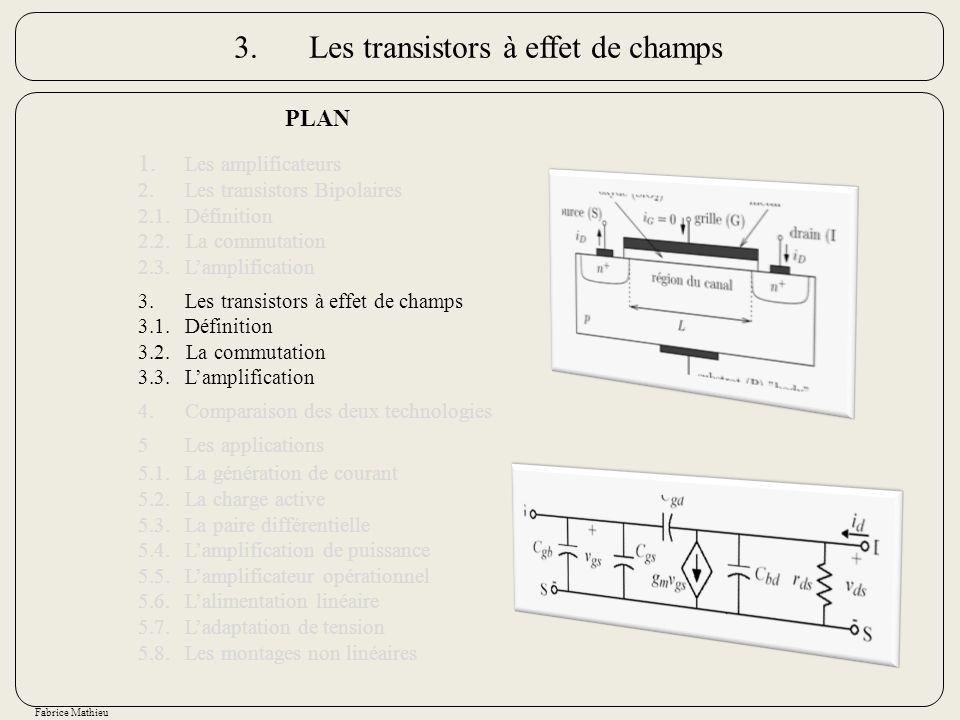 Fabrice Mathieu 3.Les transistors à effet de champs PLAN 1. Les amplificateurs 2.Les transistors Bipolaires 2.1.Définition 2.2. La commutation 2.3.Lam
