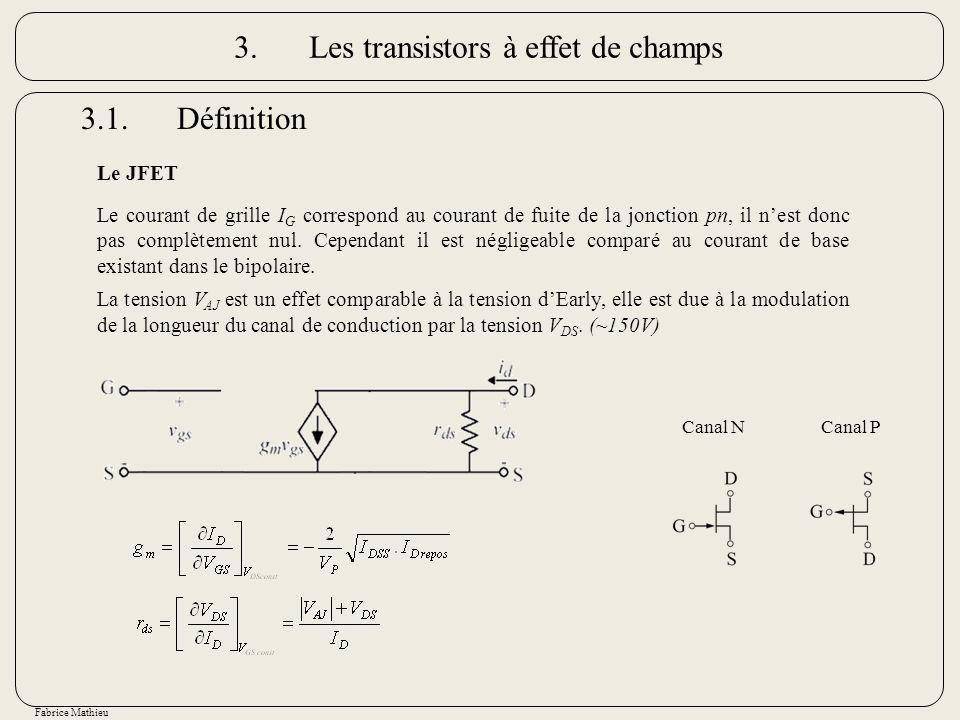 Fabrice Mathieu 3.1.Définition Le JFET Canal N Canal P Le courant de grille I G correspond au courant de fuite de la jonction pn, il nest donc pas com