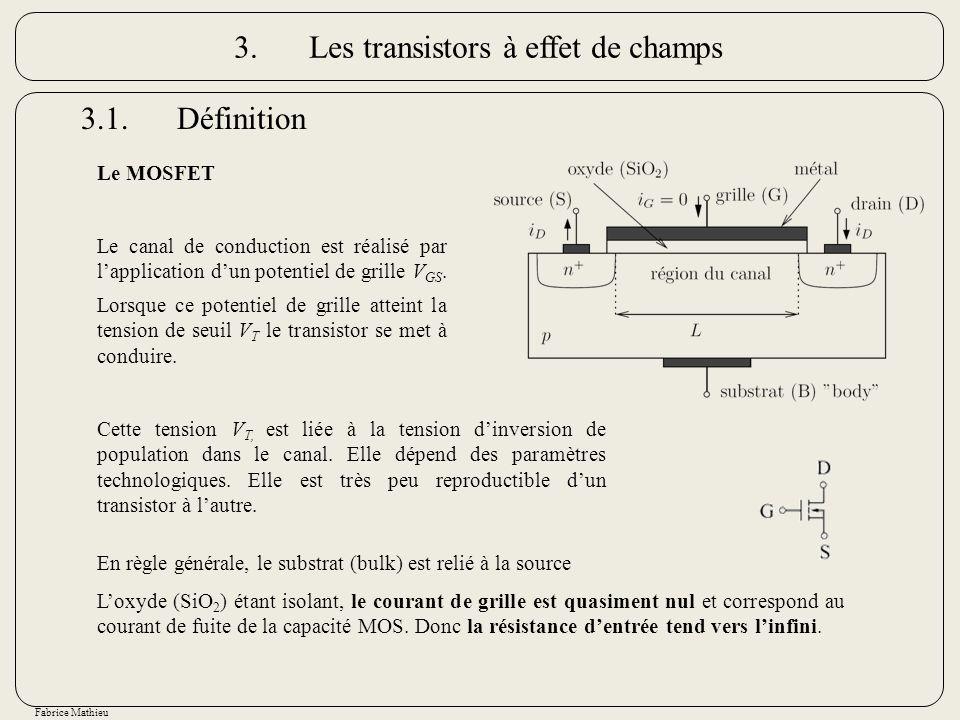 Fabrice Mathieu 3.1.Définition Le MOSFET Le canal de conduction est réalisé par lapplication dun potentiel de grille V GS. Lorsque ce potentiel de gri