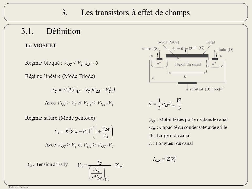 Fabrice Mathieu 3.1.Définition Le MOSFET Avec V GS > V T et V DS < V GS -V T Régime linéaire (Mode Triode) Régime bloqué : V GS < V T I D ~ 0 µ eff :