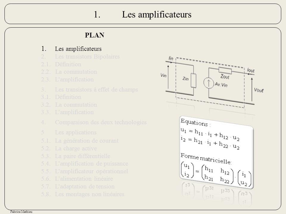 Fabrice Mathieu 1.Les amplificateurs Modèle Quadripôle dun amplificateur Un amplificateur peut être représenté de façon générale par : Son impédance dentrée (Zin), son gain en tension (Av) ou en courant (Ai) et son impédance de sortie (Zout).