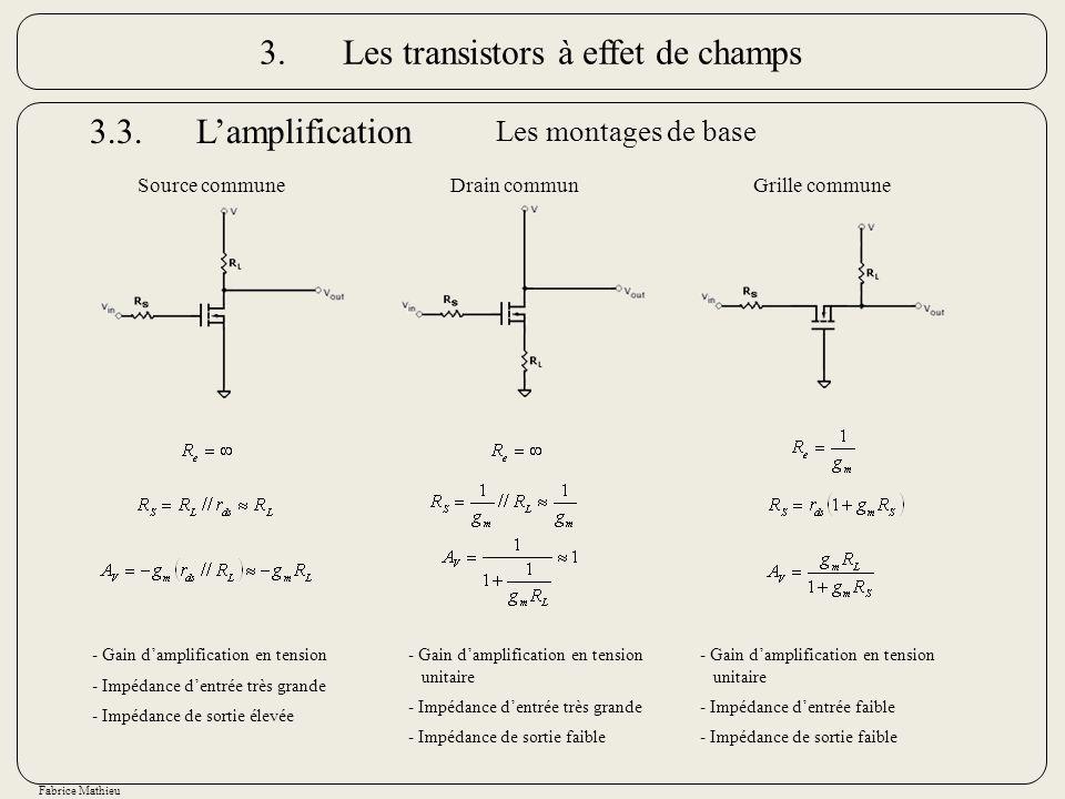 Fabrice Mathieu Source communeDrain communGrille commune Les montages de base 3.3.Lamplification - Gain damplification en tension - Impédance dentrée