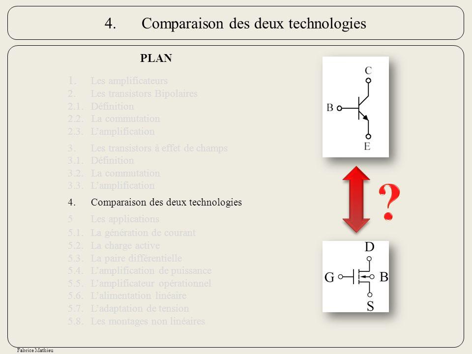 Fabrice Mathieu 4.Comparaison des deux technologies PLAN 1. Les amplificateurs 2.Les transistors Bipolaires 2.1.Définition 2.2. La commutation 2.3.Lam