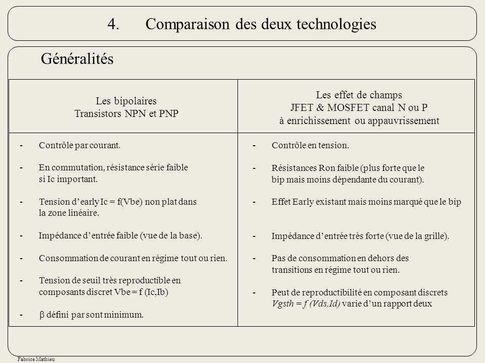 Fabrice Mathieu Les bipolaires Transistors NPN et PNP -Contrôle par courant. -En commutation, résistance série faible si Ic important. -Tension dearly