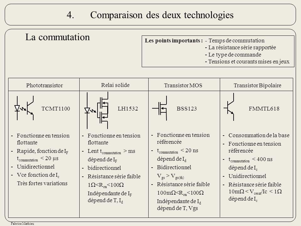Fabrice Mathieu Phototransistor Relai solide Transistor MOSTransistor Bipolaire Les points importants :- Temps de commutation - La résistance série ra
