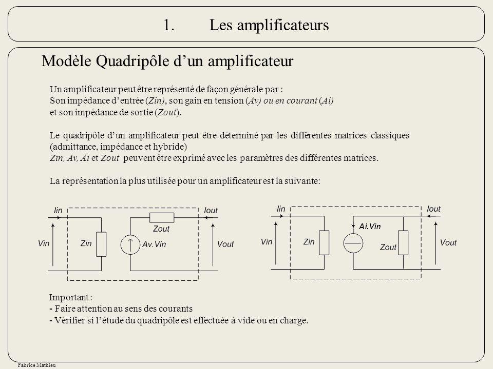 Fabrice Mathieu 1.Les amplificateurs Modèle Quadripôle dun amplificateur Un amplificateur peut être représenté de façon générale par : Son impédance d