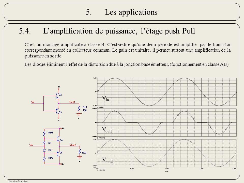 Fabrice Mathieu 5.4.Lamplification de puissance, létage push Pull Cest un montage amplificateur classe B. Cest-à-dire quune demi période est amplifié
