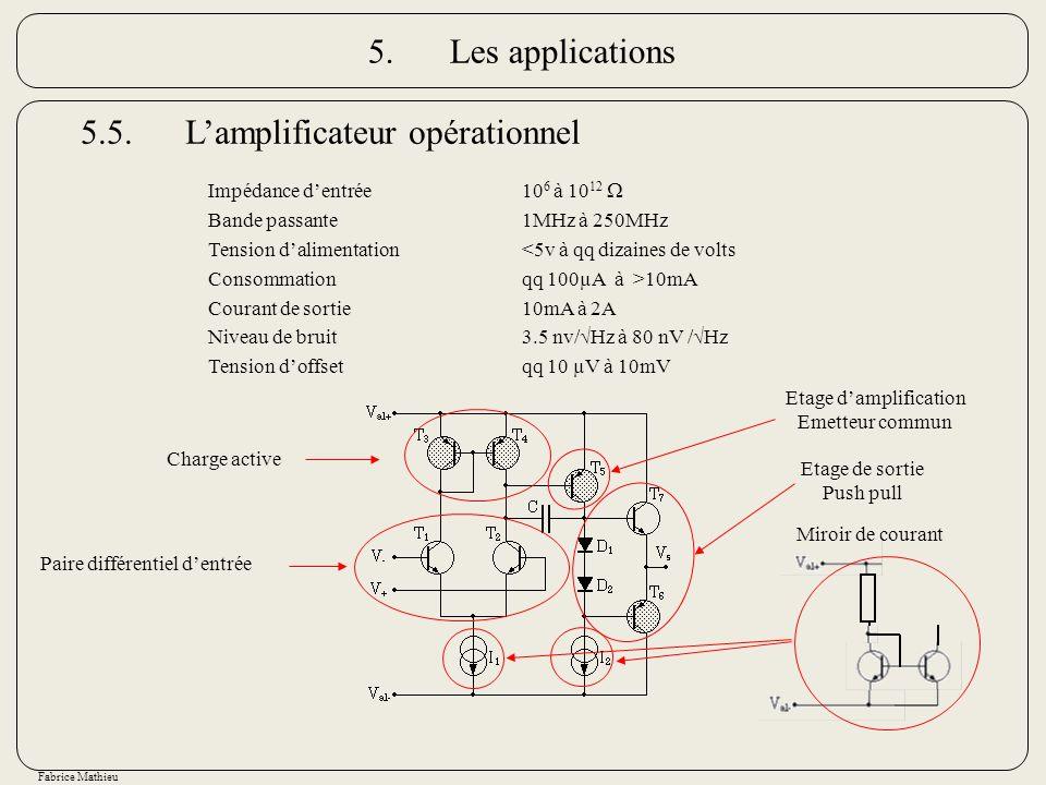 Fabrice Mathieu Impédance dentrée10 6 à 10 12 Bande passante1MHz à 250MHz Tension dalimentation <5v à qq dizaines de volts Consommationqq 100µA à >10m