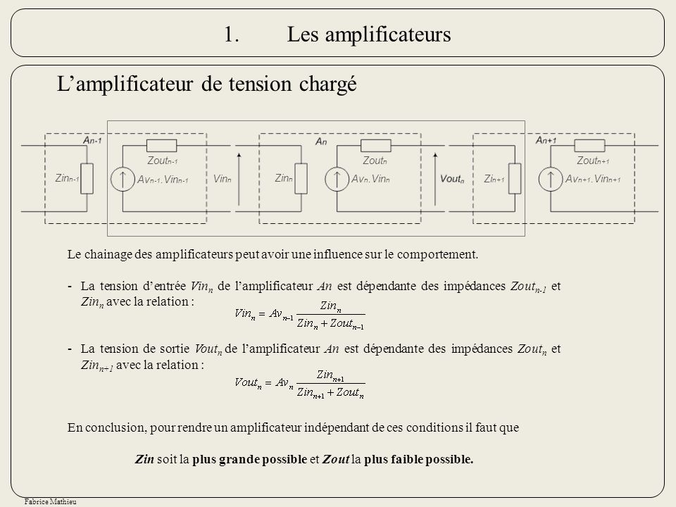 Fabrice Mathieu 1.Les amplificateurs Lamplificateur de tension chargé Le chainage des amplificateurs peut avoir une influence sur le comportement. -La