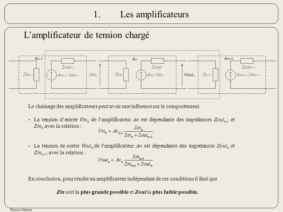 Fabrice Mathieu 5.Les applications PLAN 1.