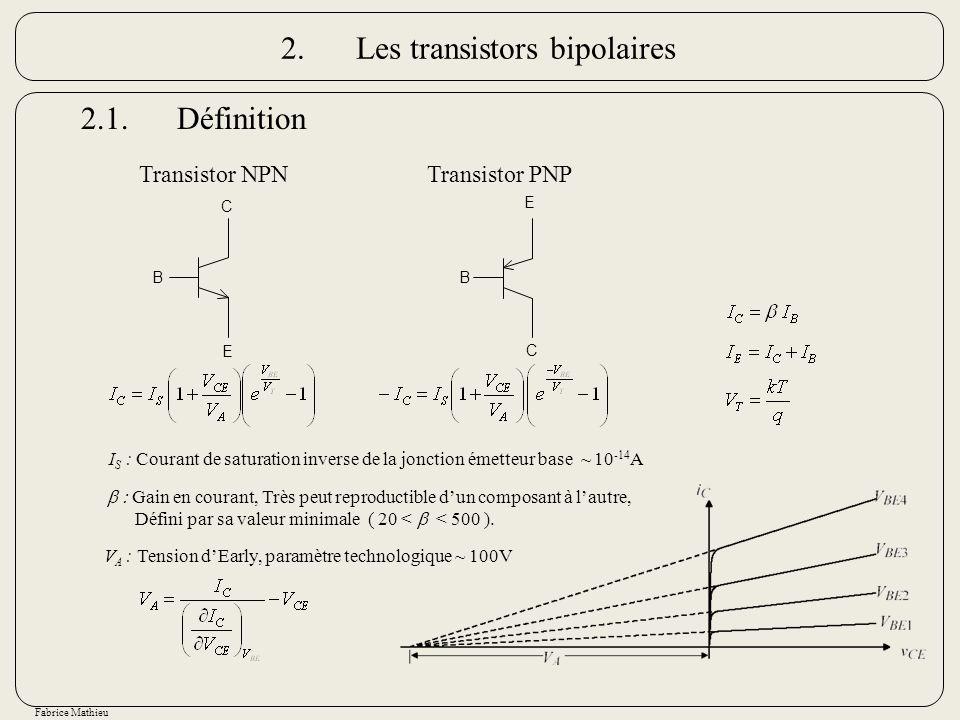 Fabrice Mathieu B C E C E B Transistor NPNTransistor PNP Gain en courant, Très peut reproductible dun composant à lautre, Défini par sa valeur minimal
