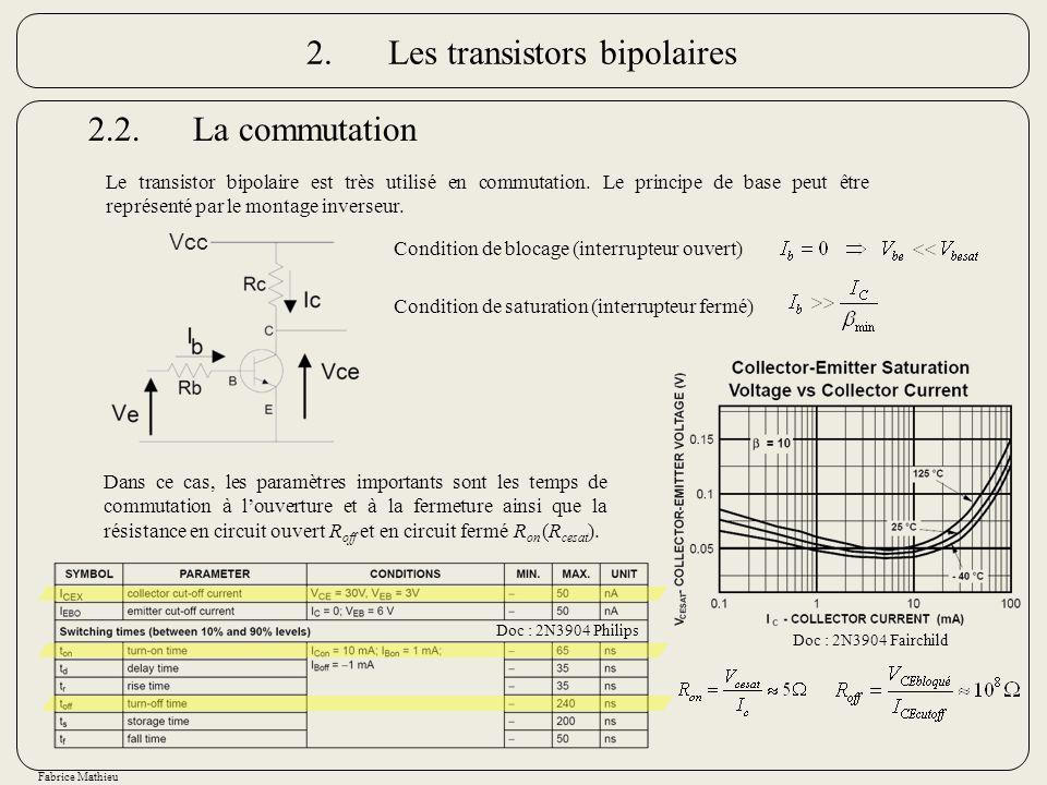 Fabrice Mathieu 3.1.Définition Le MOSFET Avec V GS > V T et V DS < V GS -V T Régime linéaire (Mode Triode) Régime bloqué : V GS < V T I D ~ 0 µ eff : Mobilité des porteurs dans le canal C ox : Capacité du condensateur de grille W : Largeur du canal L : Longueur du canal Régime saturé (Mode pentode) Avec V GS > V T et V DS > V GS -V T V A : Tension dEarly 3.Les transistors à effet de champs