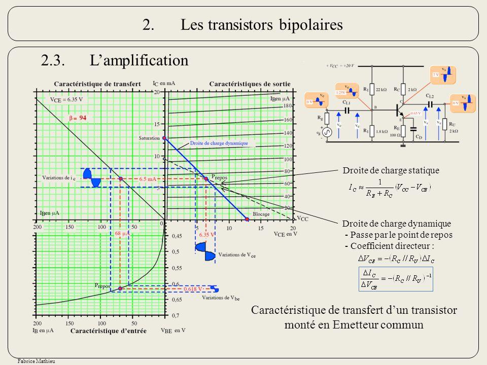 Fabrice Mathieu Autour du point de polarisation, si les signaux damplification sont faibles (pas de distorsion), on linéarise le fonctionnement avec le montage suivant Avec : Et g m la transconductance : ; Modèle petit signal simplifié 2.3.Lamplification 2.Les transistors bipolaires