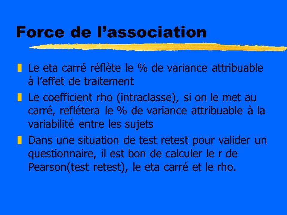 Test retest, rho, alpha et éta zTest retest: coefficient de corrélation Pearson zRho: zCM sujets - CM sujetXmoments zCM sujets+(k-1)CM sujetXmoments z