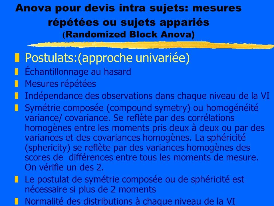 Anova pour devis intra sujets: mesures répétées ou sujets appariés ( Randomized Block Anova) zPostulats:(approche univariée) zÉchantillonnage au hasard zMesures répétées zIndépendance des observations dans chaque niveau de la VI zSymétrie composée (compound symetry) ou homogénéité variance/ covariance.