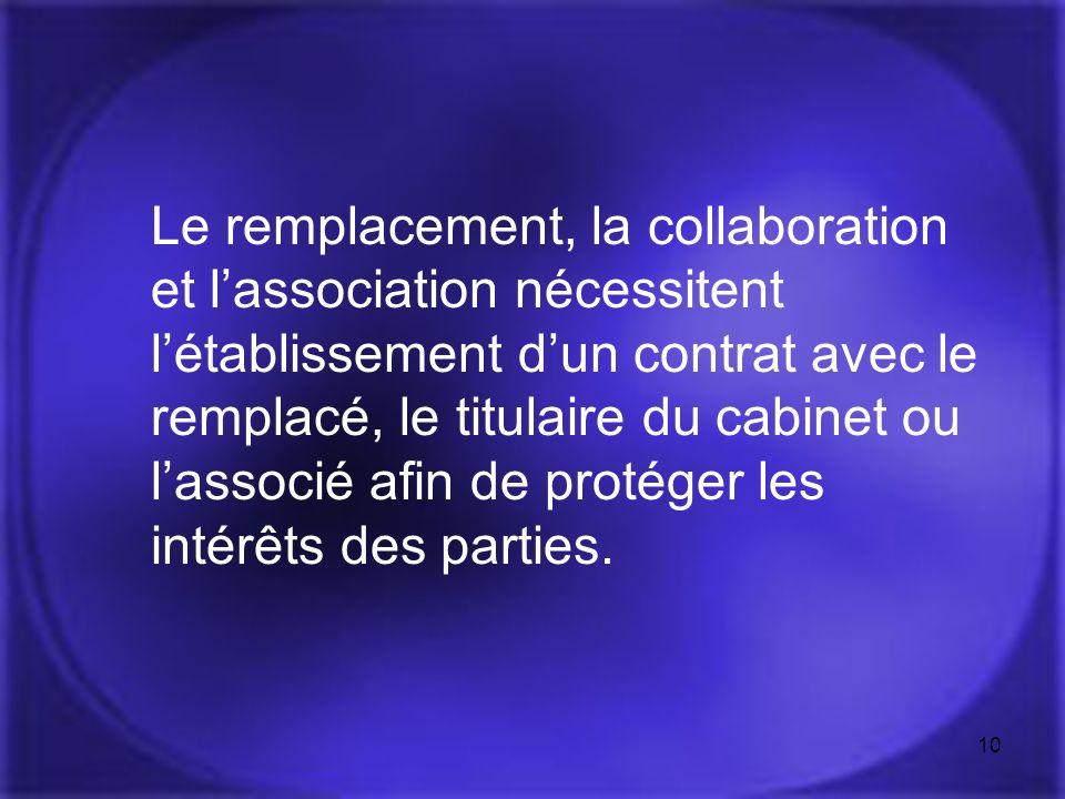 10 Le remplacement, la collaboration et lassociation nécessitent létablissement dun contrat avec le remplacé, le titulaire du cabinet ou lassocié afin