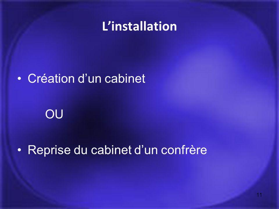 Linstallation Création dun cabinet OU Reprise du cabinet dun confrère 11