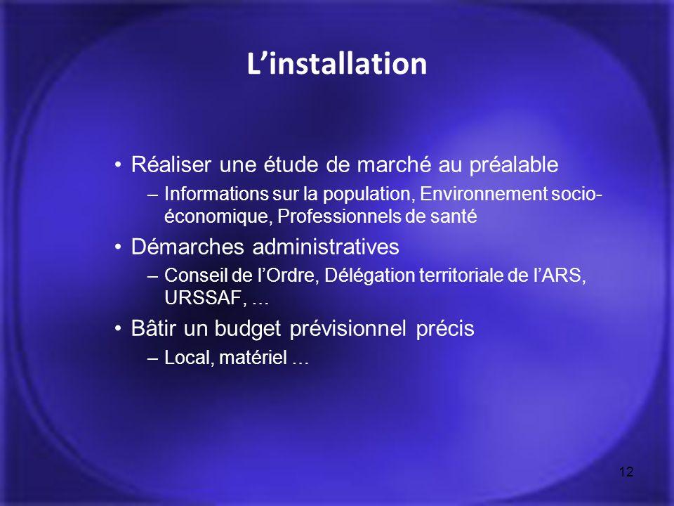 12 Linstallation Réaliser une étude de marché au préalable –Informations sur la population, Environnement socio- économique, Professionnels de santé D