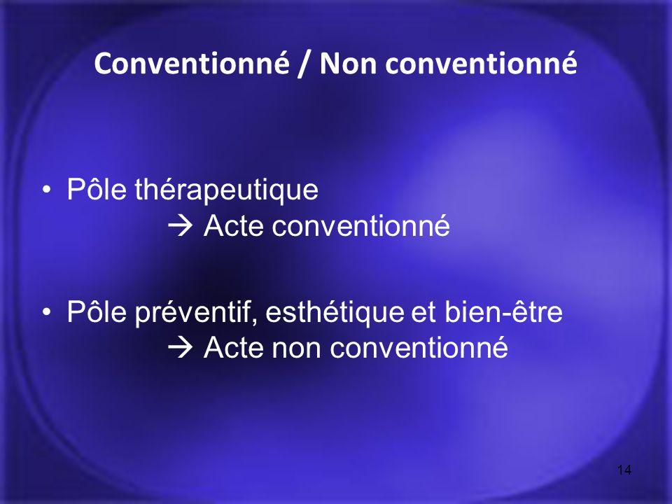 14 Conventionné / Non conventionné Pôle thérapeutique Acte conventionné Pôle préventif, esthétique et bien-être Acte non conventionné
