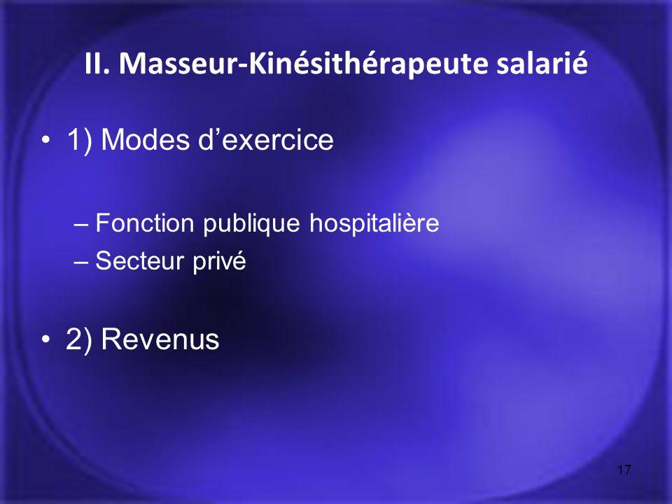 II. Masseur-Kinésithérapeute salarié 1) Modes dexercice –Fonction publique hospitalière –Secteur privé 2) Revenus 17