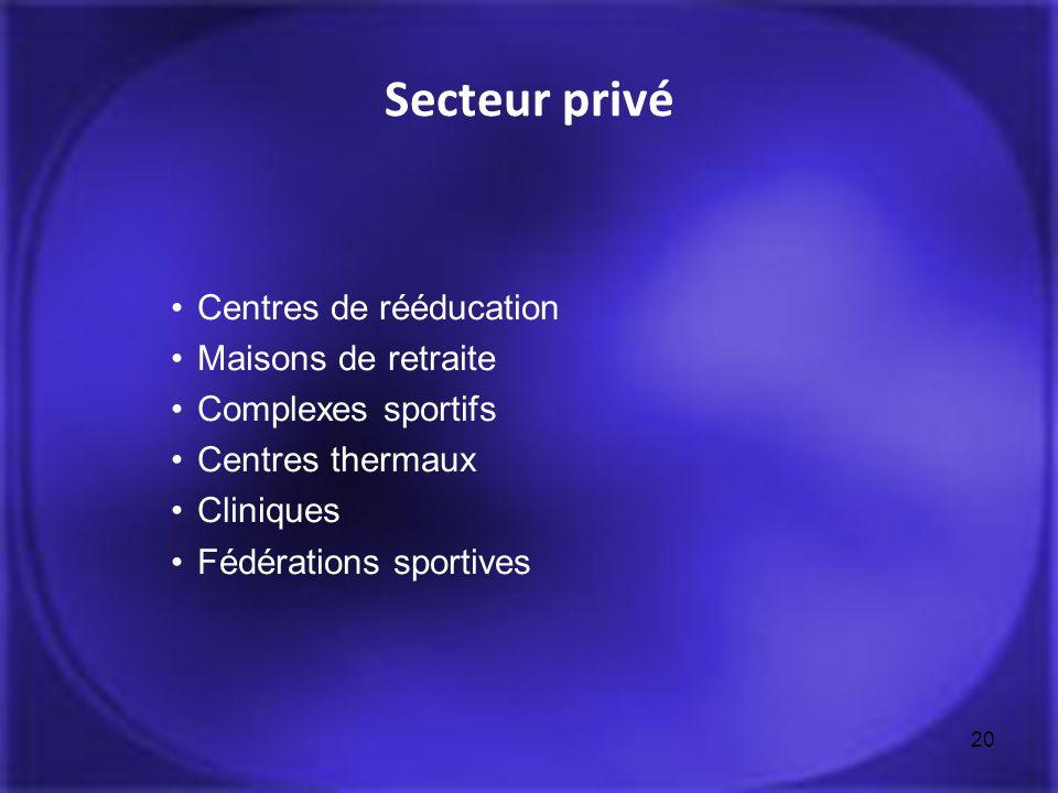 Secteur privé Centres de rééducation Maisons de retraite Complexes sportifs Centres thermaux Cliniques Fédérations sportives 20