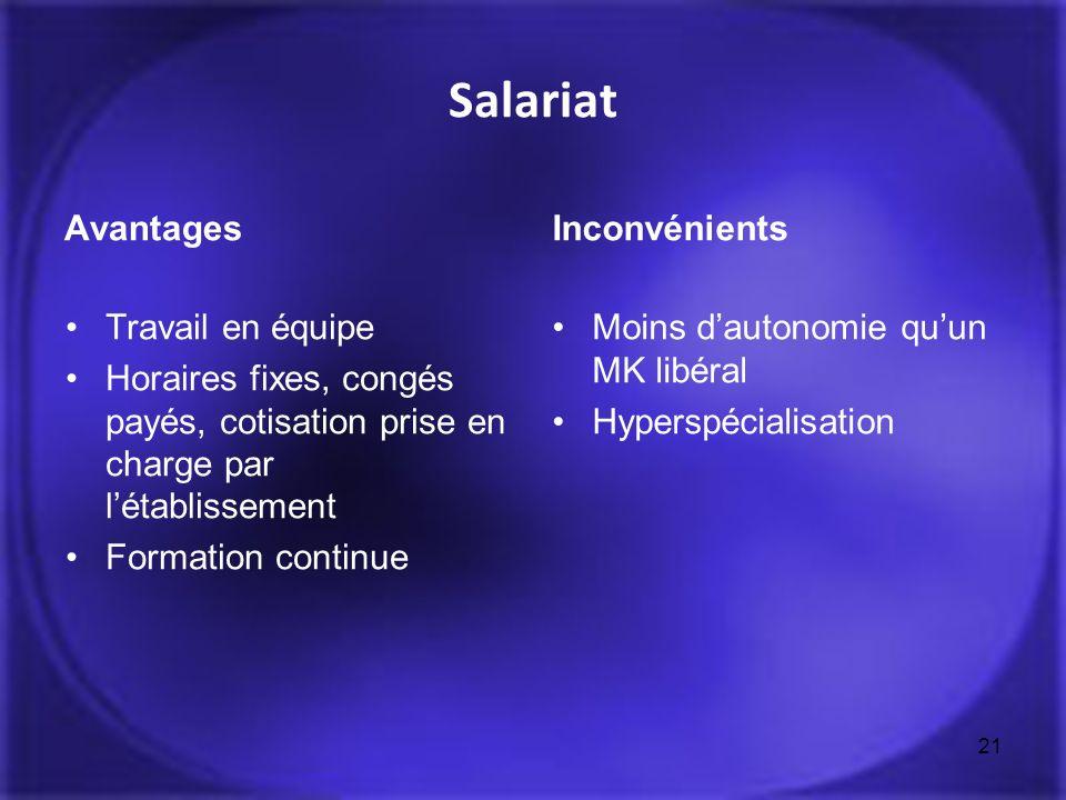 Salariat Avantages Travail en équipe Horaires fixes, congés payés, cotisation prise en charge par létablissement Formation continue Inconvénients Moin