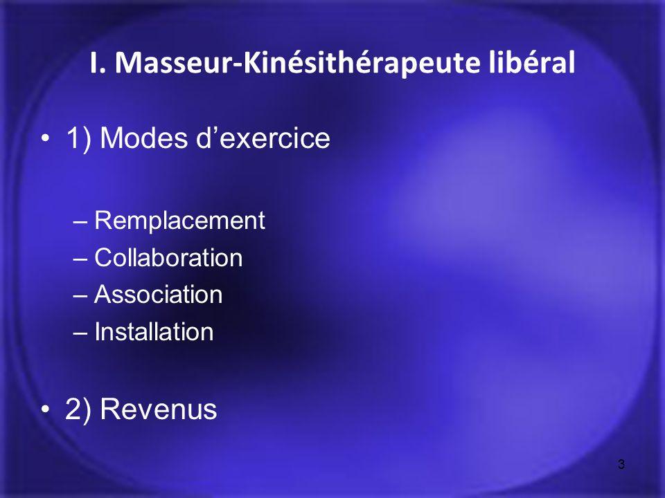 I. Masseur-Kinésithérapeute libéral 1) Modes dexercice –Remplacement –Collaboration –Association –Installation 2) Revenus 3