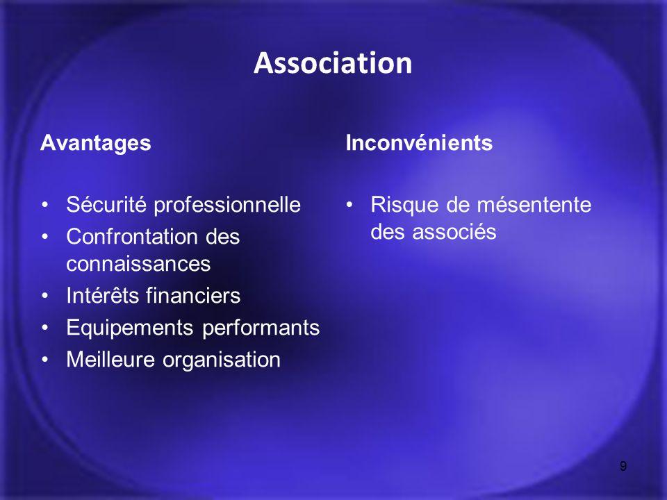 Association Avantages Sécurité professionnelle Confrontation des connaissances Intérêts financiers Equipements performants Meilleure organisation Inco