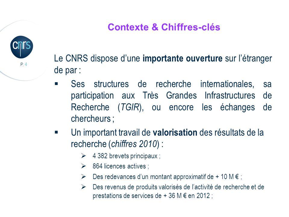 P. 4 Contexte & Chiffres-clés Le CNRS dispose dune importante ouverture sur létranger de par : Ses structures de recherche internationales, sa partici