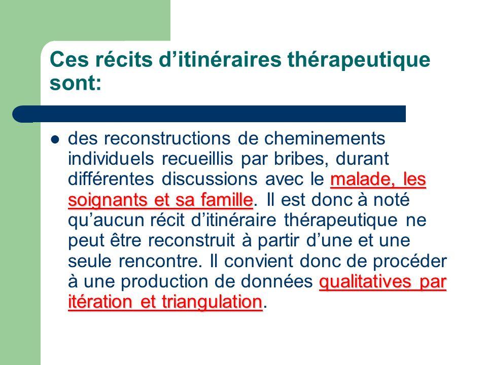 Ces récits ditinéraires thérapeutique sont: malade, les soignants et sa famille qualitatives par itération et triangulation des reconstructions de che