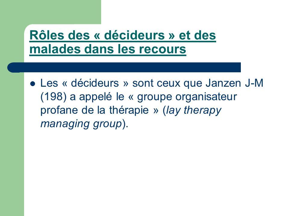 Rôles des « décideurs » et des malades dans les recours Les « décideurs » sont ceux que Janzen J-M (198) a appelé le « groupe organisateur profane de