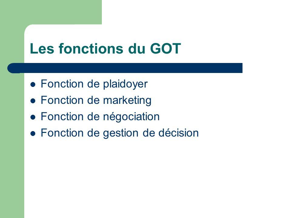 Les fonctions du GOT Fonction de plaidoyer Fonction de marketing Fonction de négociation Fonction de gestion de décision
