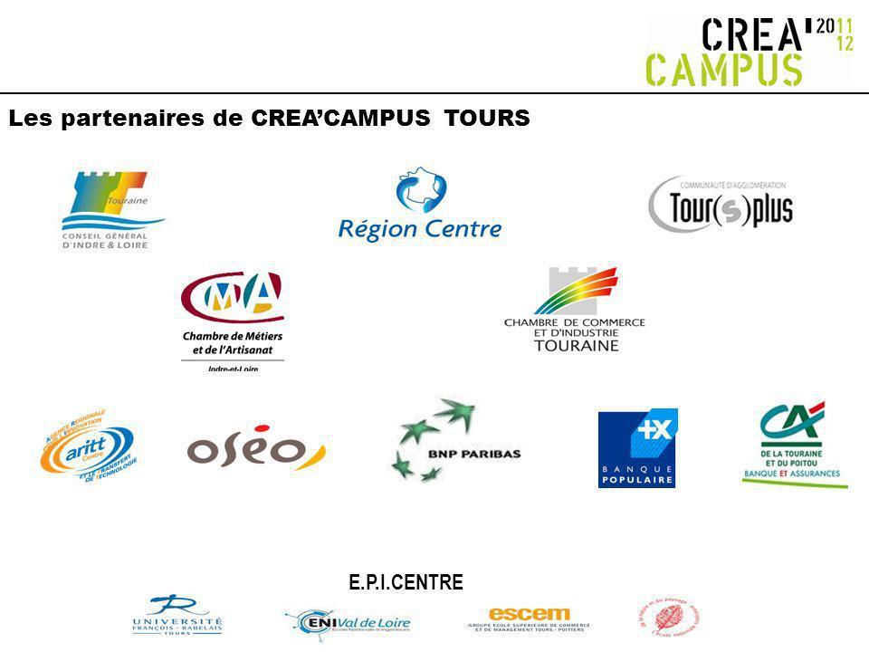 Les partenaires de CREACAMPUS TOURS E.P.I.CENTRE