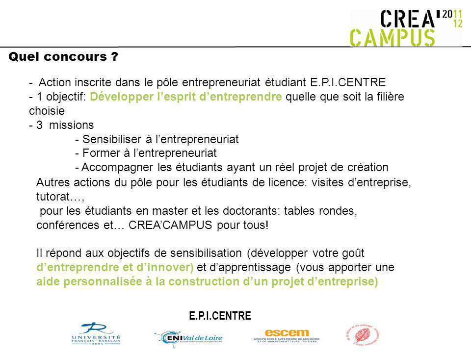 Quel concours ? - Action inscrite dans le pôle entrepreneuriat étudiant E.P.I.CENTRE - 1 objectif: Développer lesprit dentreprendre quelle que soit la