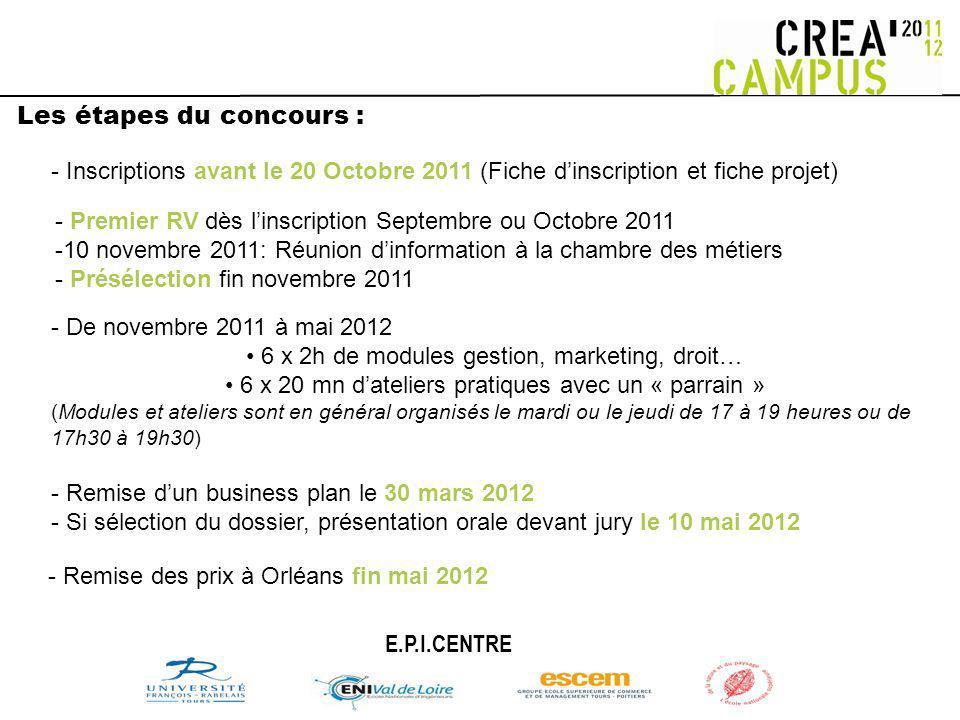 - Inscriptions avant le 20 Octobre 2011 (Fiche dinscription et fiche projet) Les étapes du concours : - Premier RV dès linscription Septembre ou Octob