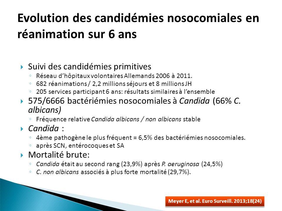 Evolution des candidémies nosocomiales en réanimation sur 6 ans Suivi des candidémies primitives Réseau dhôpitaux volontaires Allemands 2006 à 2011. 6