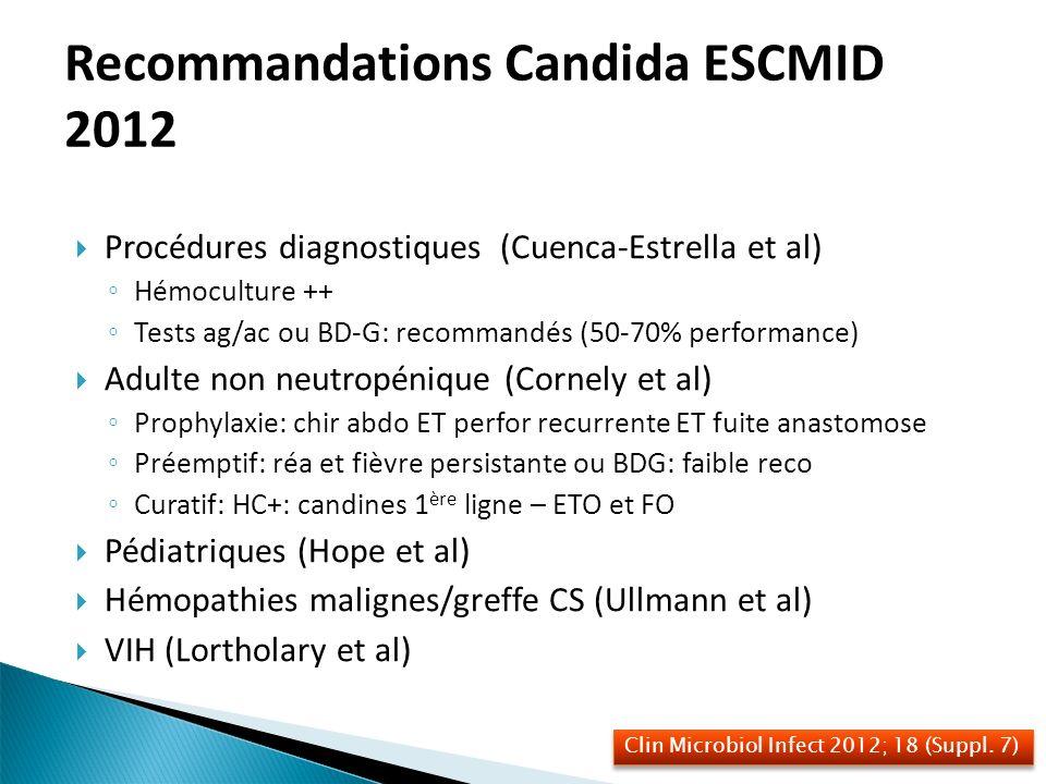 Procédures diagnostiques (Cuenca-Estrella et al) Hémoculture ++ Tests ag/ac ou BD-G: recommandés (50-70% performance) Adulte non neutropénique (Cornel