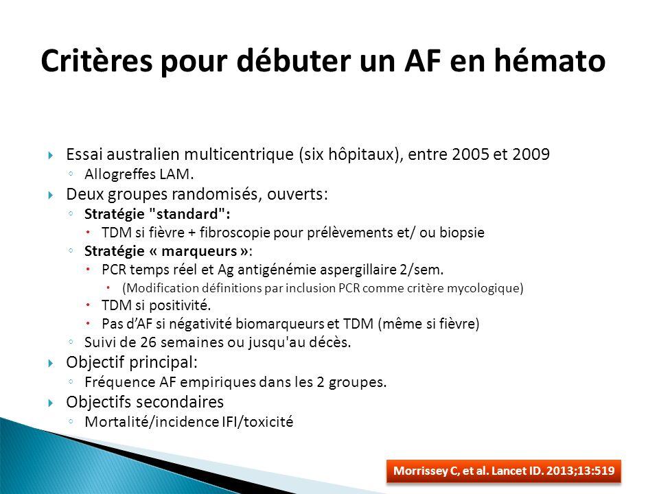 Critères pour débuter un AF en hémato Essai australien multicentrique (six hôpitaux), entre 2005 et 2009 Allogreffes LAM. Deux groupes randomisés, ouv