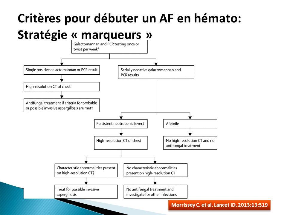 Critères pour débuter un AF en hémato: Résultats 240 patients inclus.