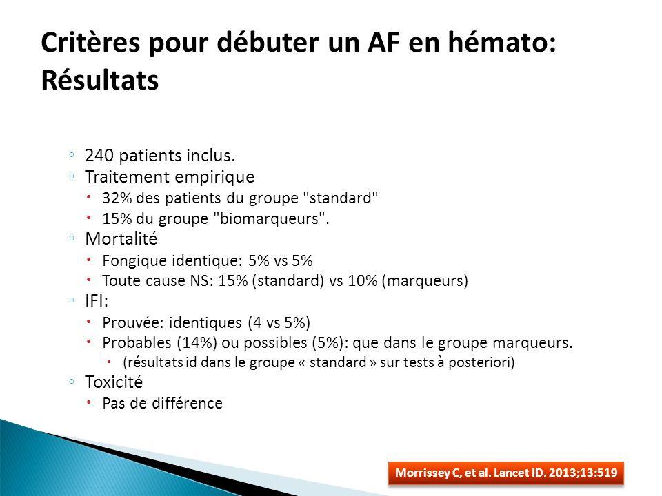 Critères pour débuter un AF en hémato: Résultats Résultats similaires si prophylaxie AF Morrissey C, et al.