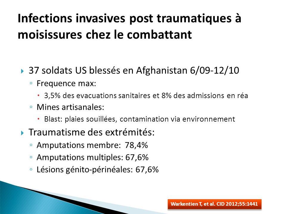 Infections invasives post traumatiques à moisissures chez le combattant 37 soldats US blessés en Afghanistan 6/09-12/10 Frequence max: 3,5% des evacua