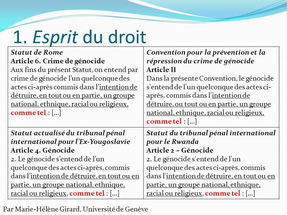 1. Esprit du droit Statut de Rome Article 6. Crime de génocide Aux fins du présent Statut, on entend par crime de génocide lun quelconque des actes ci