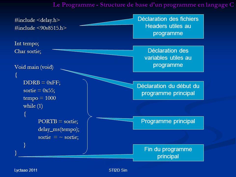 Lyctaao 2011 STI2D Sin #include #include Int tempo; Char sortie; Void main (void) { DDRB = 0xFF; sortie = 0x55; tempo = 1000 while (1) { PORTB = sorti