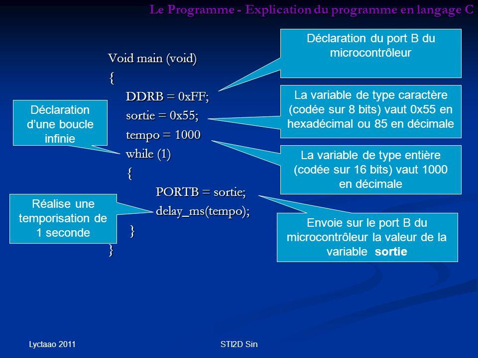 Lyctaao 2011 STI2D Sin Void main (void) { DDRB = 0xFF; sortie = 0x55; tempo = 1000 while (1) { PORTB = sortie; delay_ms(tempo); }} Le Programme - Expl