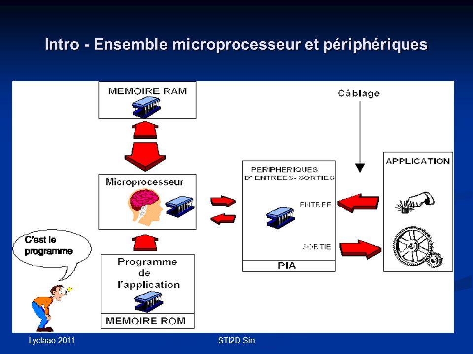 Intro - Ensemble microprocesseur et périphériques Lyctaao 2011 STI2D Sin