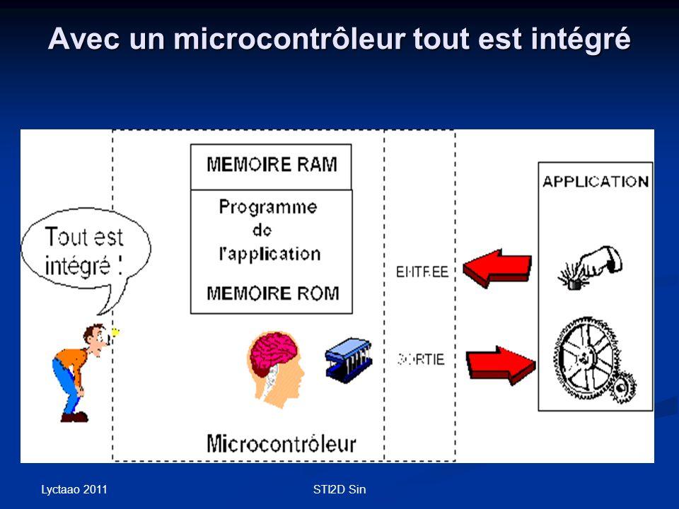 Avec un microcontrôleur tout est intégré Lyctaao 2011 STI2D Sin