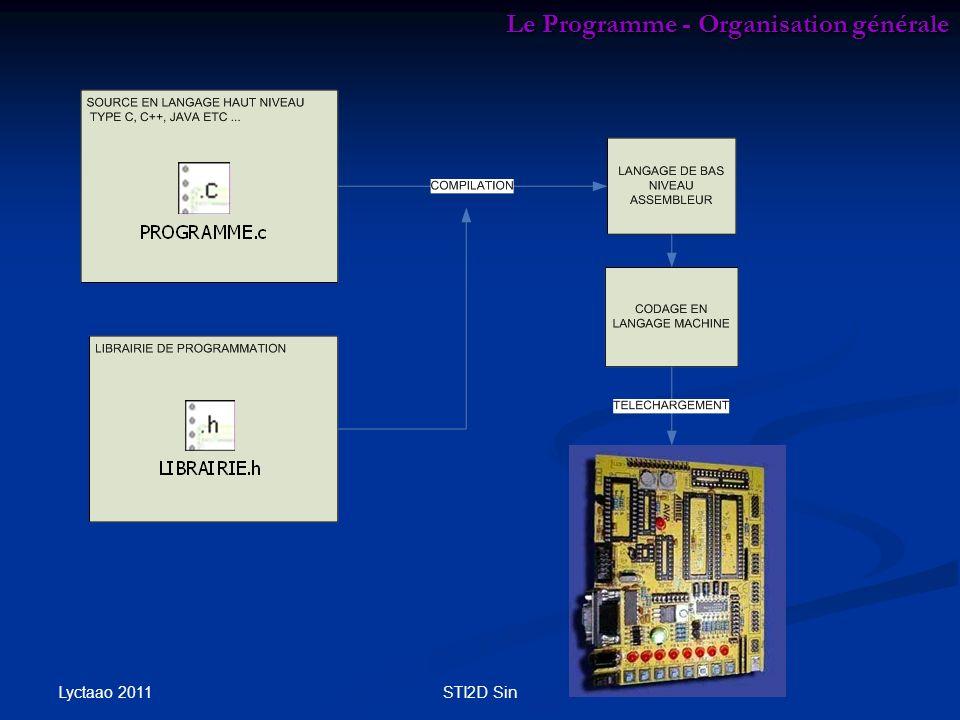 Lyctaao 2011 STI2D Sin Le Programme - Organisation générale